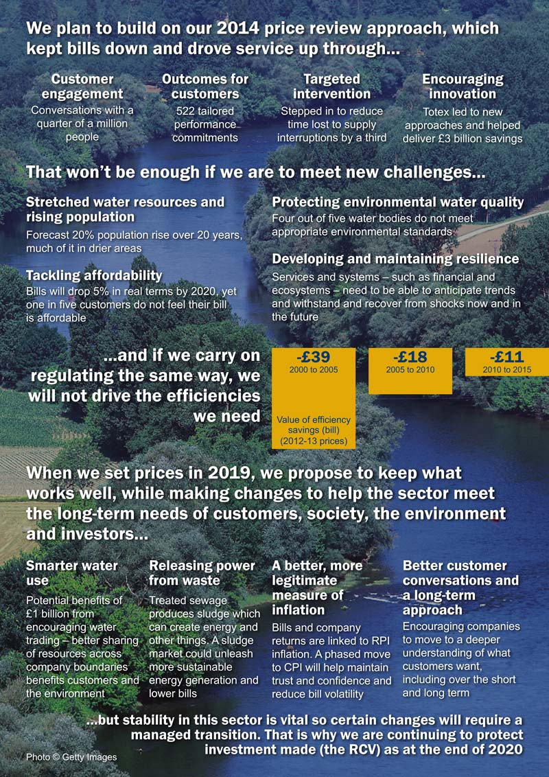 Our Water 2020 proposals